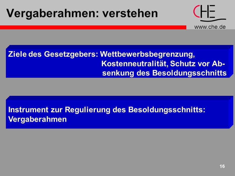 www.che.de 16 Vergaberahmen: verstehen Ziele des Gesetzgebers: Wettbewerbsbegrenzung, Kostenneutralität, Schutz vor Ab- senkung des Besoldungsschnitts Instrument zur Regulierung des Besoldungsschnitts: Vergaberahmen