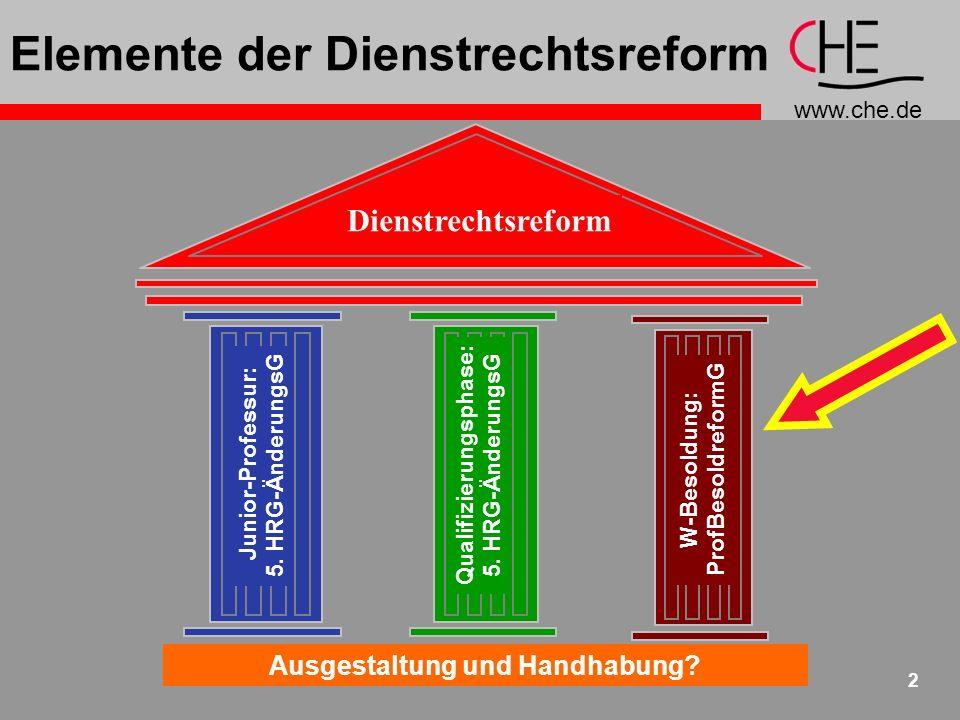 www.che.de 2 Elemente der Dienstrechtsreform Dienstrechtsreform Ausgestaltung und Handhabung.