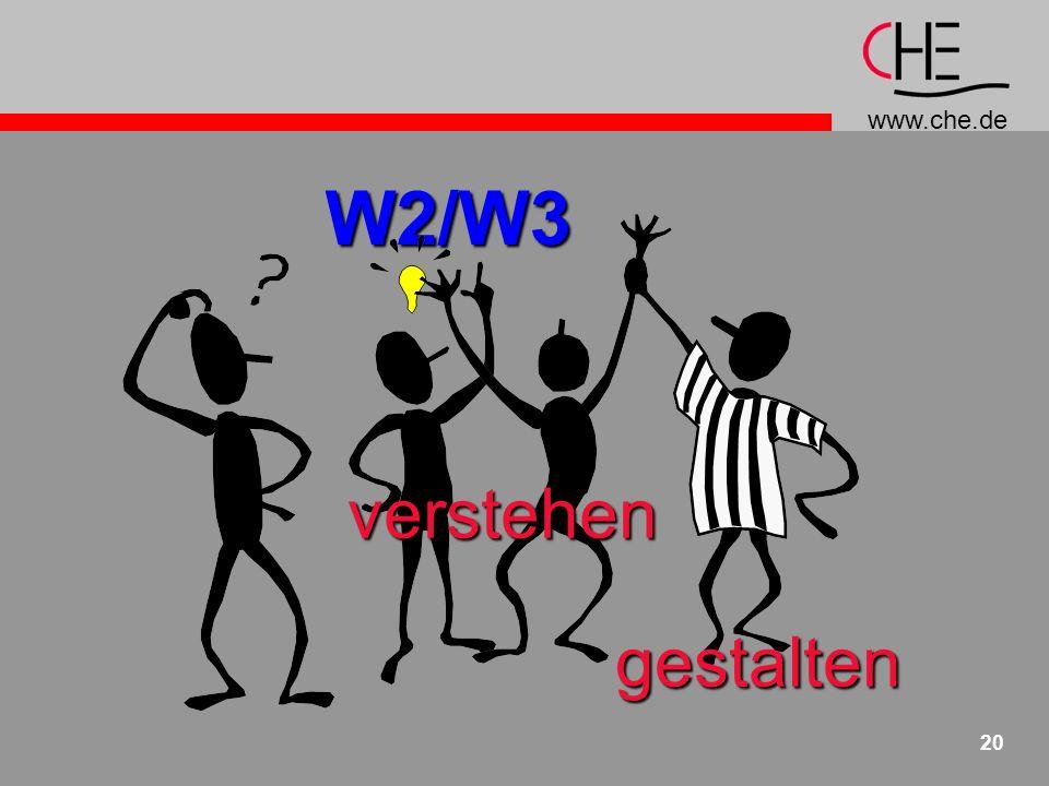 www.che.de 20W2/W3verstehen gestalten