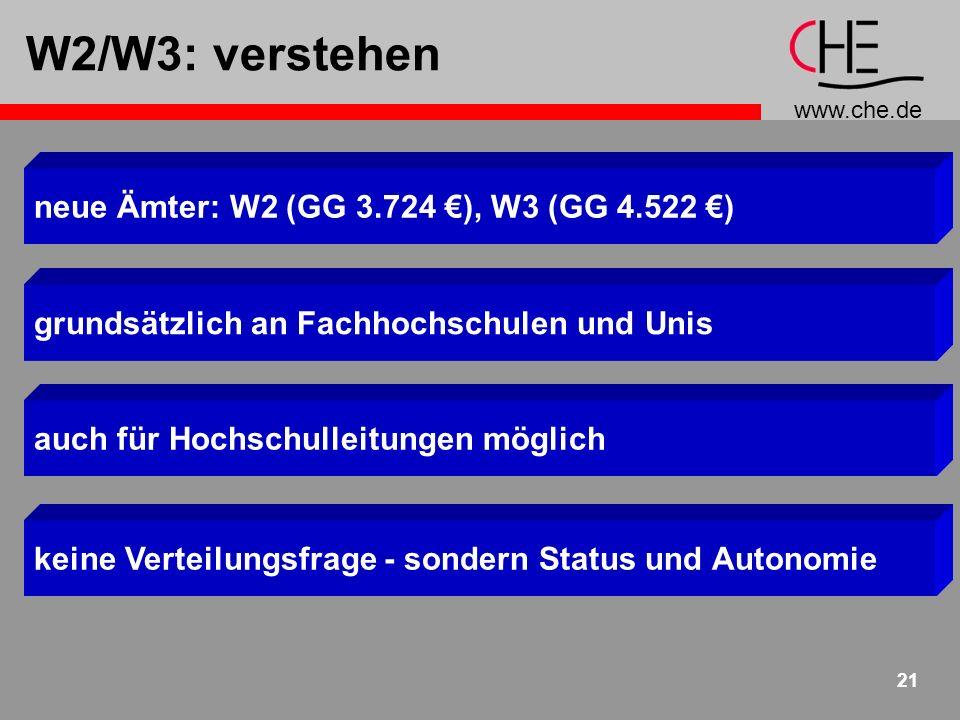 www.che.de 21 W2/W3: verstehen keine Verteilungsfrage - sondern Status und Autonomie auch für Hochschulleitungen möglich grundsätzlich an Fachhochschulen und Unis neue Ämter: W2 (GG 3.724 ), W3 (GG 4.522 )