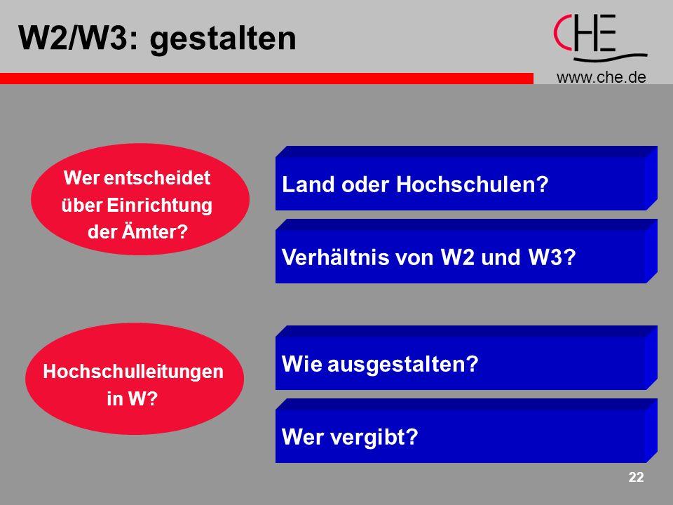 www.che.de 22 W2/W3: gestalten Verhältnis von W2 und W3.