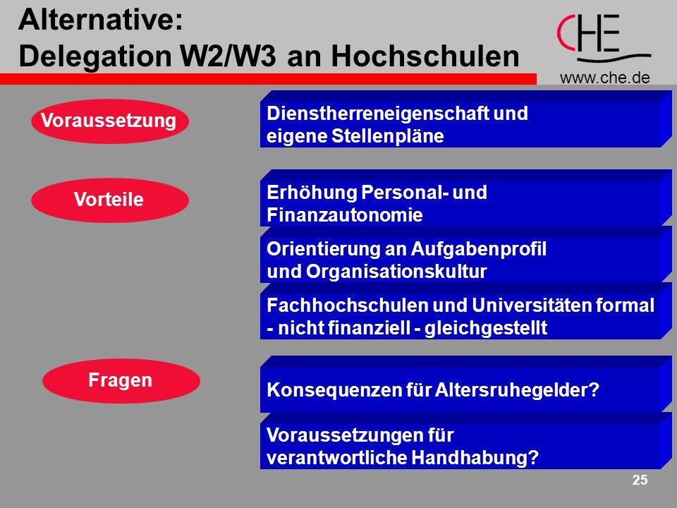 www.che.de 25 Alternative: Delegation W2/W3 an Hochschulen Dienstherreneigenschaft und eigene Stellenpläne Orientierung an Aufgabenprofil und Organisationskultur Fachhochschulen und Universitäten formal - nicht finanziell - gleichgestellt Erhöhung Personal- und Finanzautonomie Konsequenzen für Altersruhegelder.