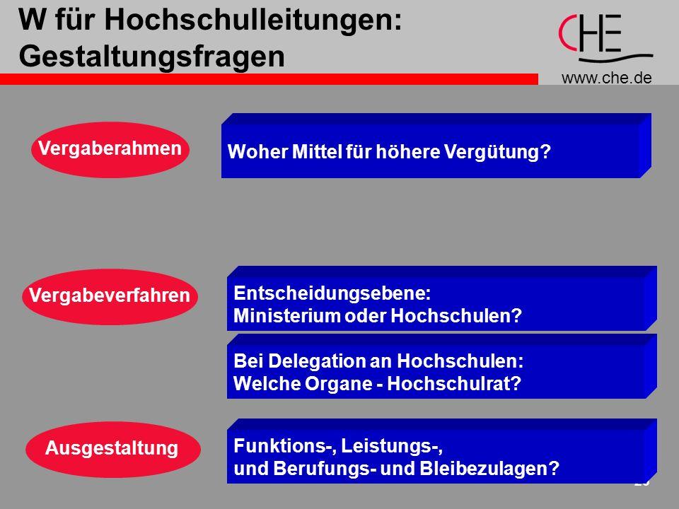 www.che.de 26 W für Hochschulleitungen: Gestaltungsfragen Woher Mittel für höhere Vergütung.