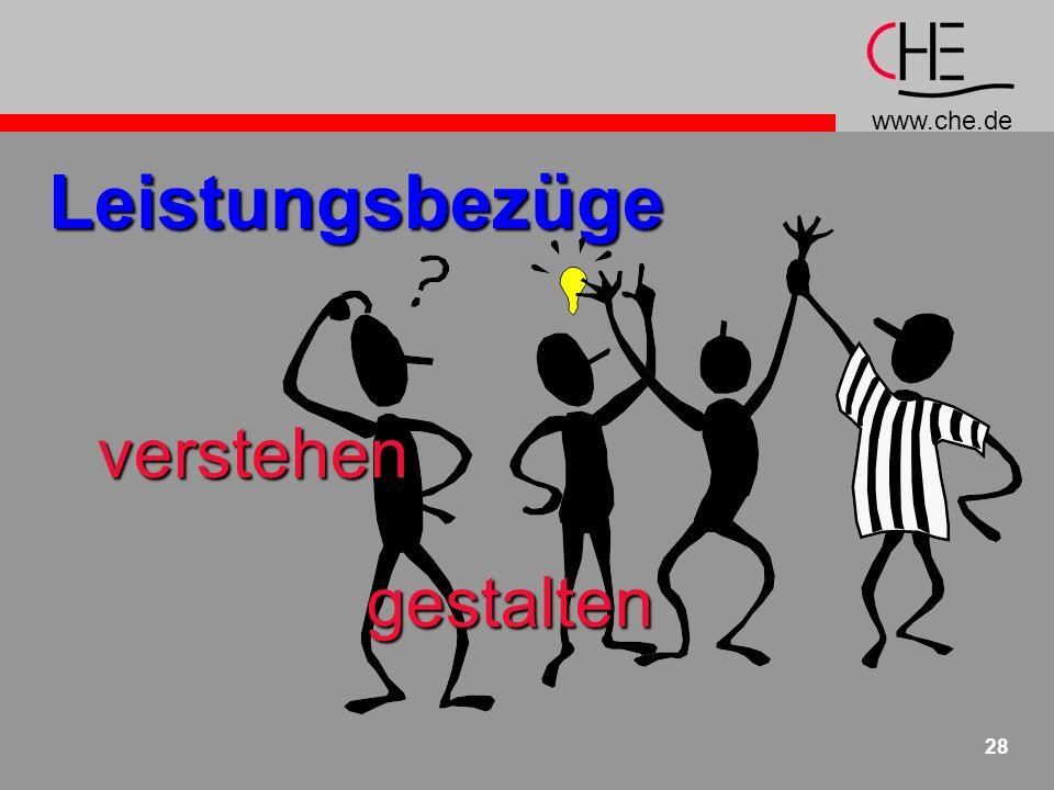 www.che.de 28Leistungsbezügeverstehen gestalten