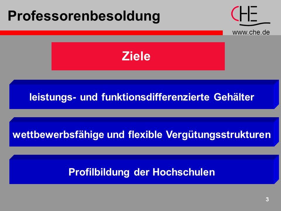 www.che.de 3 Professorenbesoldung Profilbildung der Hochschulen leistungs- und funktionsdifferenzierte Gehälter wettbewerbsfähige und flexible Vergütungsstrukturen Ziele