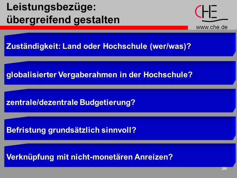 www.che.de 30 Leistungsbezüge: übergreifend gestalten Zuständigkeit: Land oder Hochschule (wer/was).