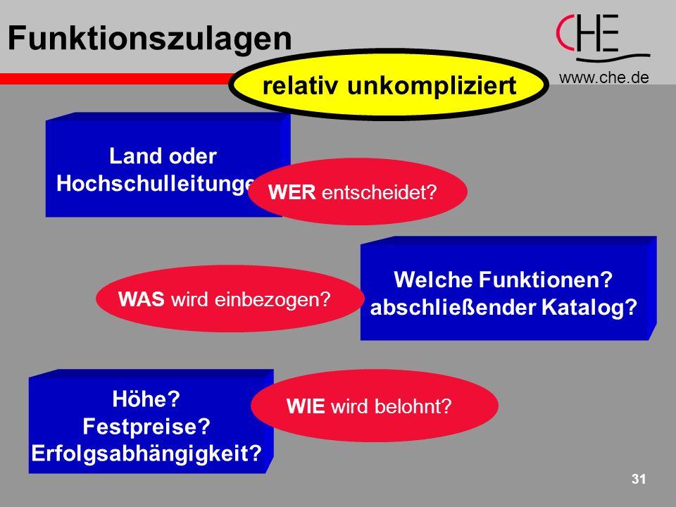 www.che.de 31 Funktionszulagen Welche Funktionen.abschließender Katalog.
