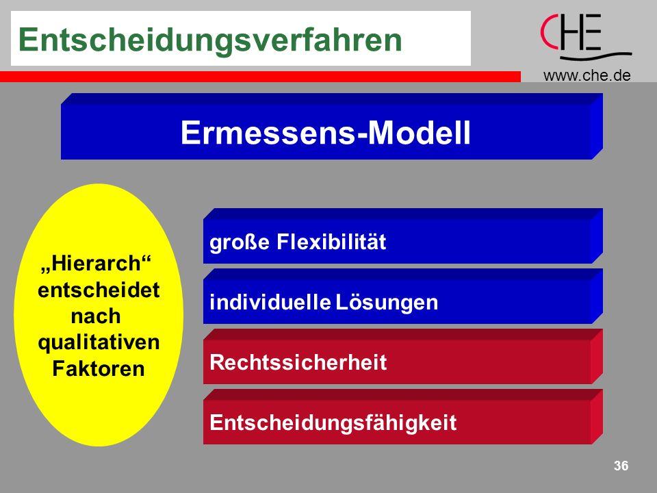 www.che.de 36 Ermessens-Modell Entscheidungsverfahren individuelle Lösungen Rechtssicherheit große Flexibilität Entscheidungsfähigkeit Hierarch entscheidet nach qualitativen Faktoren