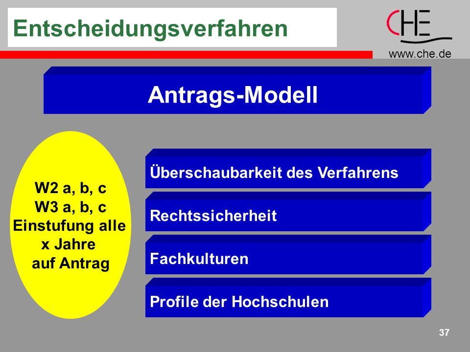 www.che.de 37 Antrags-Modell Entscheidungsverfahren Rechtssicherheit Fachkulturen Überschaubarkeit des Verfahrens Profile der Hochschulen W2 a, b, c W3 a, b, c Einstufung alle x Jahre auf Antrag