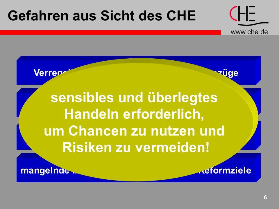 www.che.de 6 Gefahren aus Sicht des CHE Fixierung auf Kriterienkataloge Ausblendung nicht-monetärer Anreize mangelnde Integration in übergreifende Reformziele Verregelung der Vergabe der Leistungsbezüge sensibles und überlegtes Handeln erforderlich, um Chancen zu nutzen und Risiken zu vermeiden!