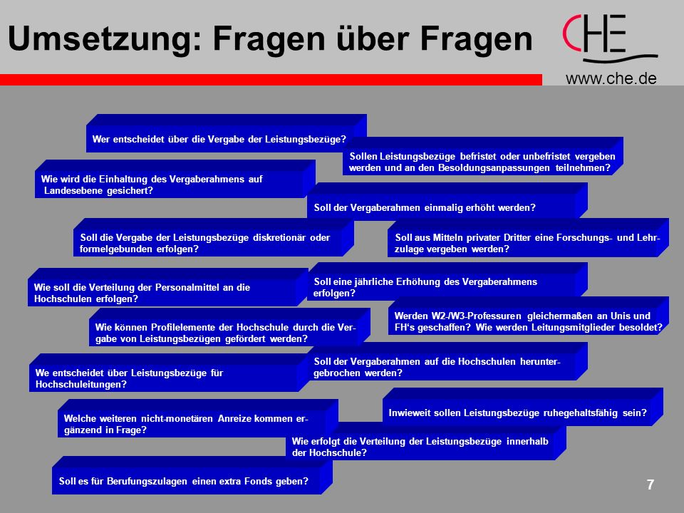 www.che.de 7 Umsetzung: Fragen über Fragen Wie wird die Einhaltung des Vergaberahmens auf Landesebene gesichert.