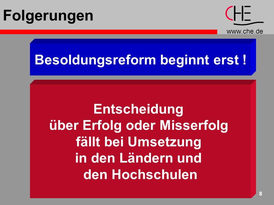 www.che.de 8 Folgerungen Besoldungsreform beginnt erst .