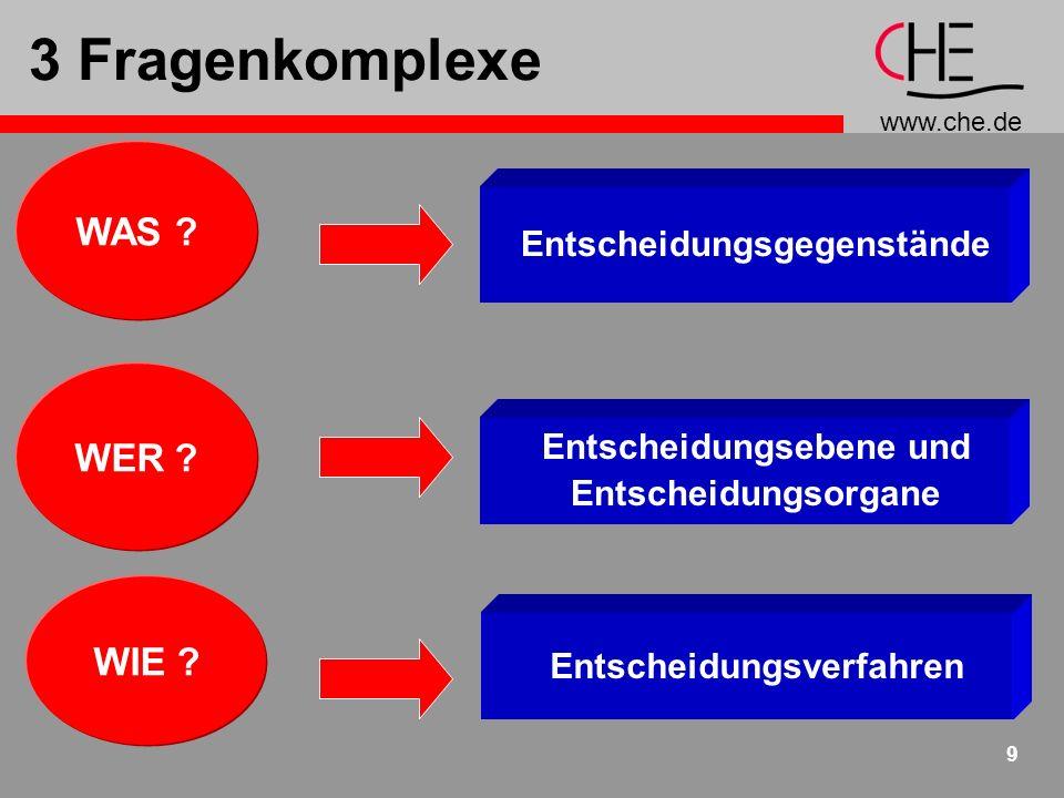 www.che.de 9 3 Fragenkomplexe Entscheidungsgegenstände Entscheidungsebene und Entscheidungsorgane Entscheidungsverfahren WAS .
