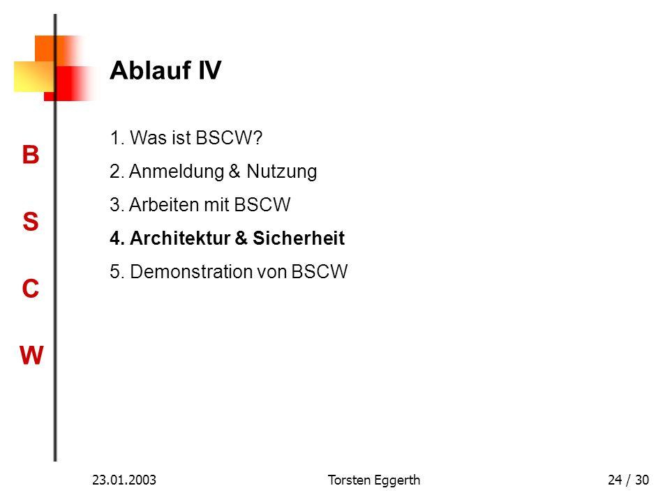 BSCWBSCW 23.01.2003Torsten Eggerth24 / 30 Ablauf IV 1. Was ist BSCW? 2. Anmeldung & Nutzung 3. Arbeiten mit BSCW 4. Architektur & Sicherheit 5. Demons