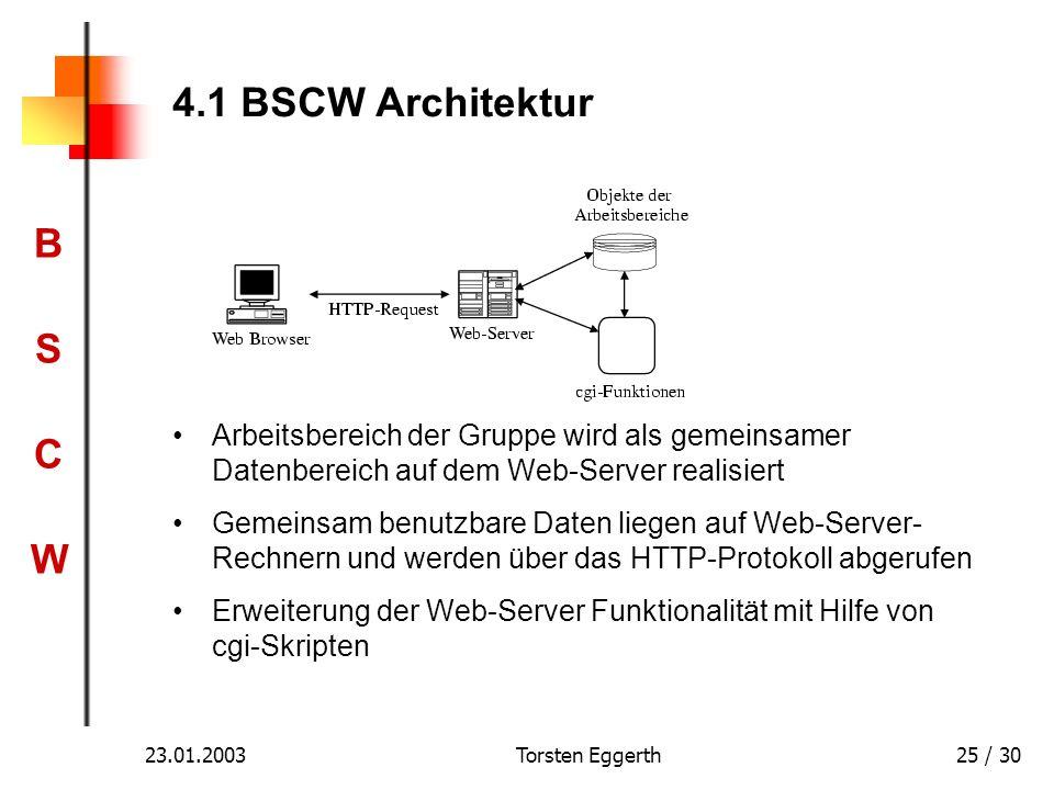 BSCWBSCW 23.01.2003Torsten Eggerth25 / 30 4.1 BSCW Architektur Arbeitsbereich der Gruppe wird als gemeinsamer Datenbereich auf dem Web-Server realisie