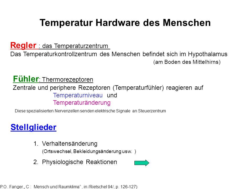 P.O. Fanger C : Mensch und Raumklima, in /Rietschel 94/, p. 126-127) Fühler : Thermorezeptoren Zentrale und periphere Rezeptoren (Temperaturfühler) re