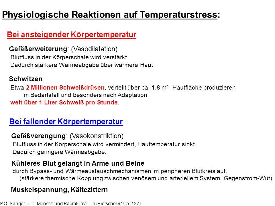 P.O. Fanger C : Mensch und Raumklima, in /Rietschel 94/, p. 127) Bei ansteigender Körpertemperatur Gefäßerweiterung: (Vasodilatation) Blutfluss in der