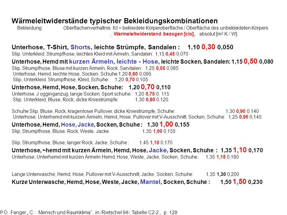 P.O. Fanger C : Mensch und Raumklima, in /Rietschel 94/, Tabelle C2-2., p. 129 Wärmeleitwiderstände typischer Bekleidungskombinationen Bekleidung: Obe