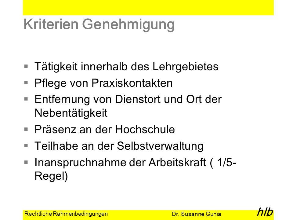 Dr. Susanne Gunia hlb Rechtliche Rahmenbedingungen Kriterien Genehmigung Tätigkeit innerhalb des Lehrgebietes Pflege von Praxiskontakten Entfernung vo