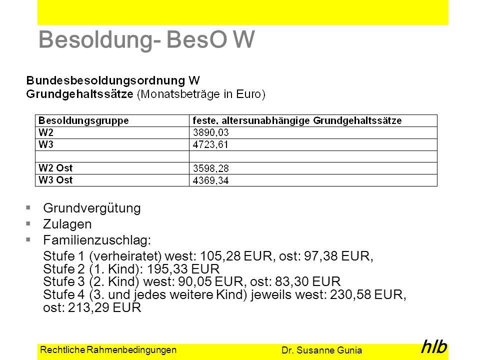 Dr. Susanne Gunia hlb Rechtliche Rahmenbedingungen Besoldung- BesO W Grundvergütung Zulagen Familienzuschlag: Stufe 1 (verheiratet) west: 105,28 EUR,