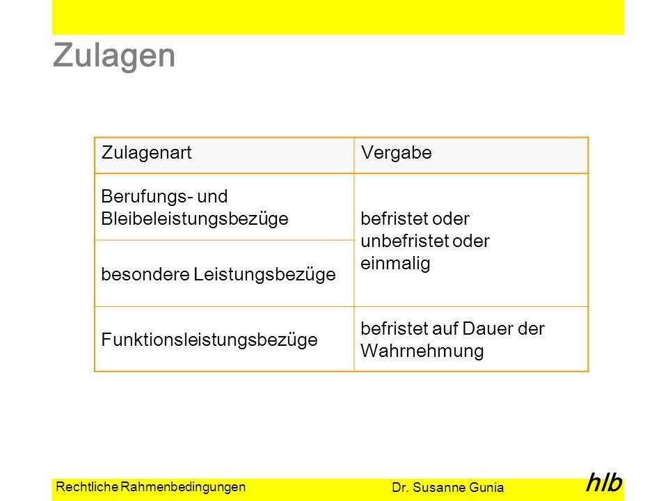 Dr. Susanne Gunia hlb Rechtliche Rahmenbedingungen Zulagen ZulagenartVergabe Berufungs- und Bleibeleistungsbezüge befristet oder unbefristet oder einm