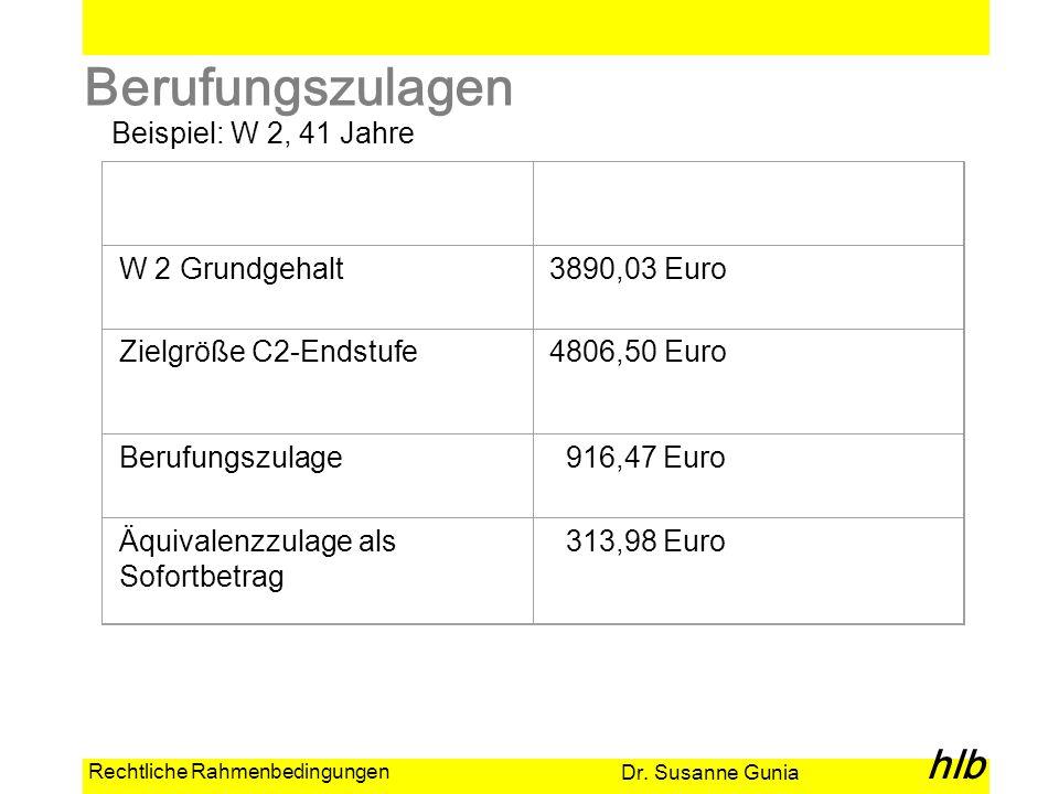 Dr. Susanne Gunia hlb Rechtliche Rahmenbedingungen Berufungszulagen W 2 Grundgehalt3890,03 Euro Zielgröße C2-Endstufe4806,50 Euro Berufungszulage 916,