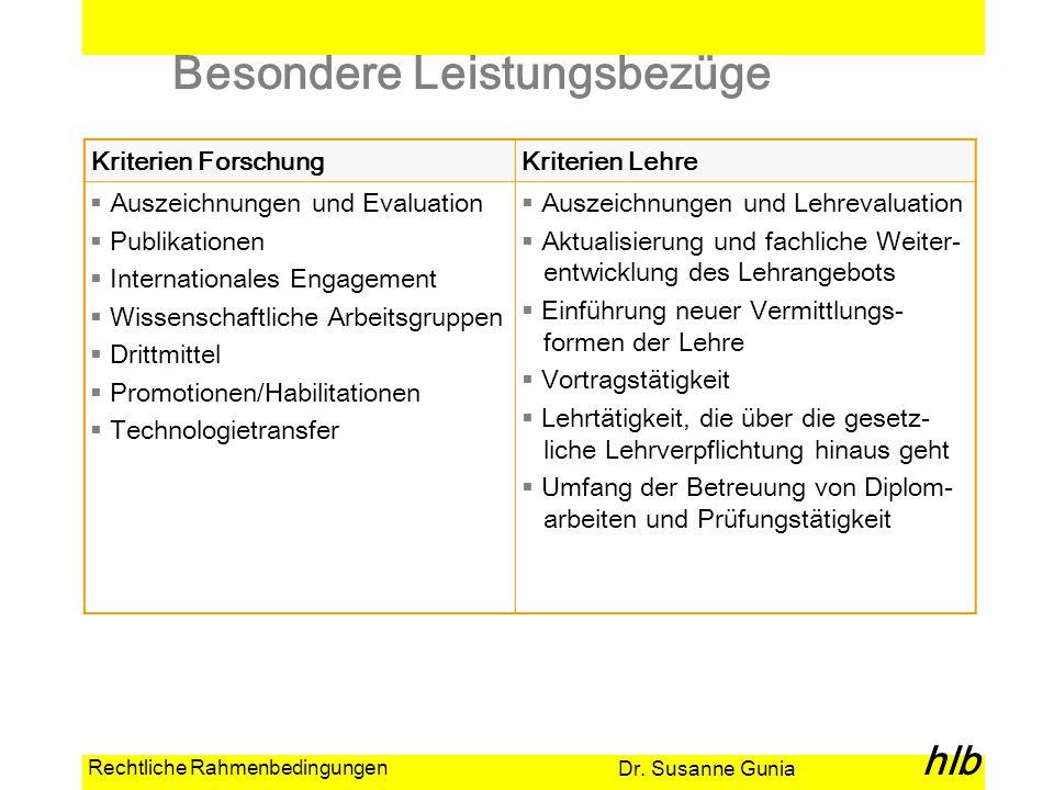 Dr. Susanne Gunia hlb Rechtliche Rahmenbedingungen Besondere Leistungsbezüge Kriterien ForschungKriterien Lehre Auszeichnungen und Evaluation Publikat