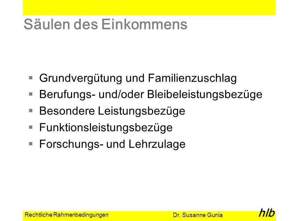 Dr. Susanne Gunia hlb Rechtliche Rahmenbedingungen Säulen des Einkommens Grundvergütung und Familienzuschlag Berufungs- und/oder Bleibeleistungsbezüge