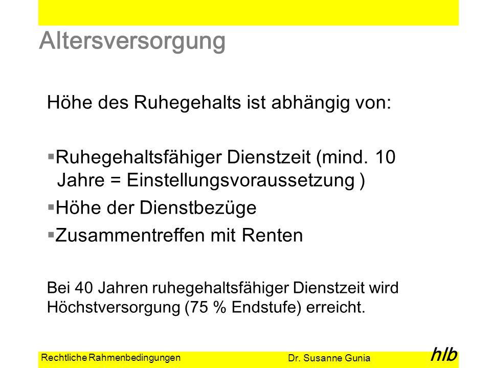 Dr. Susanne Gunia hlb Rechtliche Rahmenbedingungen Altersversorgung Höhe des Ruhegehalts ist abhängig von: Ruhegehaltsfähiger Dienstzeit (mind. 10 Jah