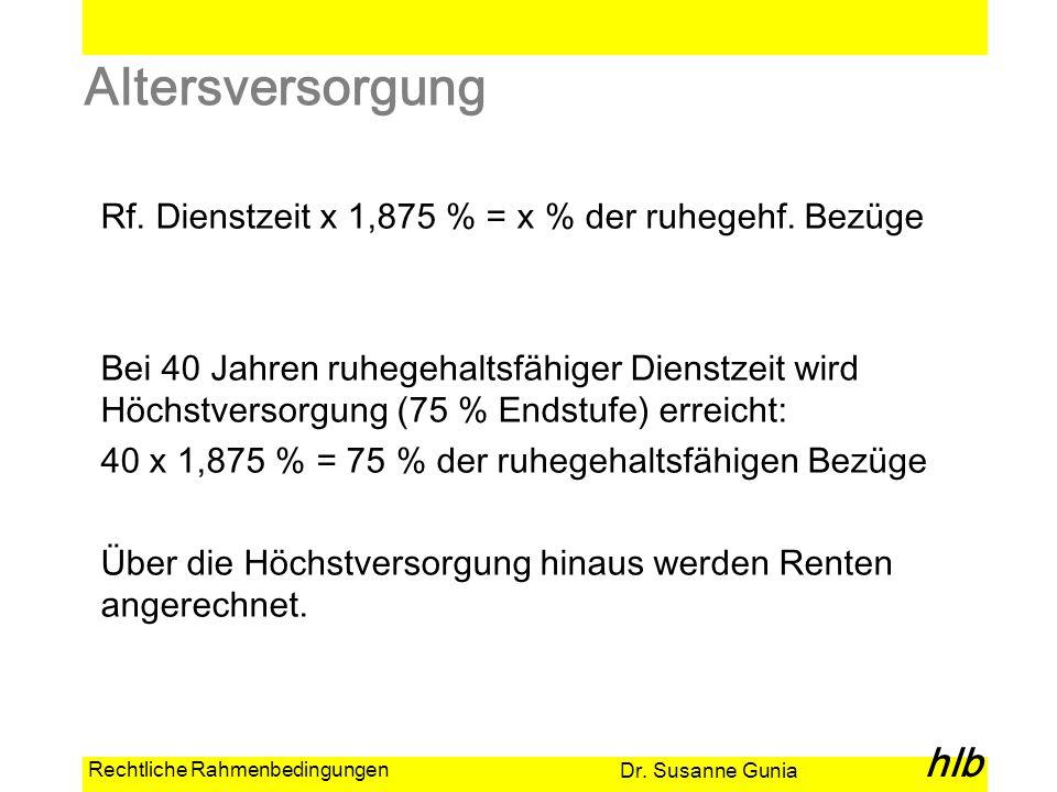 Dr. Susanne Gunia hlb Rechtliche Rahmenbedingungen Altersversorgung Rf. Dienstzeit x 1,875 % = x % der ruhegehf. Bezüge Bei 40 Jahren ruhegehaltsfähig