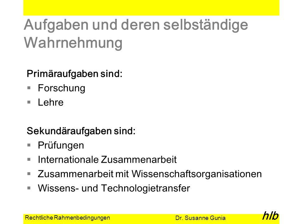 Dr. Susanne Gunia hlb Rechtliche Rahmenbedingungen Aufgaben und deren selbständige Wahrnehmung Primäraufgaben sind: Forschung Lehre Sekundäraufgaben s