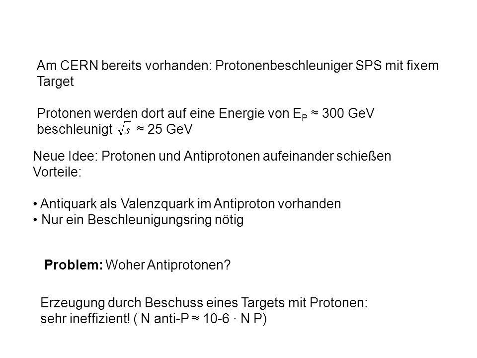 Am CERN bereits vorhanden: Protonenbeschleuniger SPS mit fixem Target Protonen werden dort auf eine Energie von E P 300 GeV beschleunigt 25 GeV Neue I