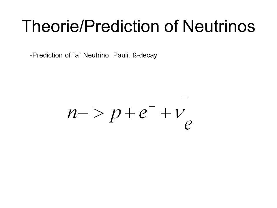 Theorie/Prediction of Neutrinos -Prediction of a Neutrino Pauli, ß-decay