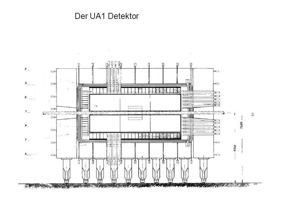 Der UA1 Detektor