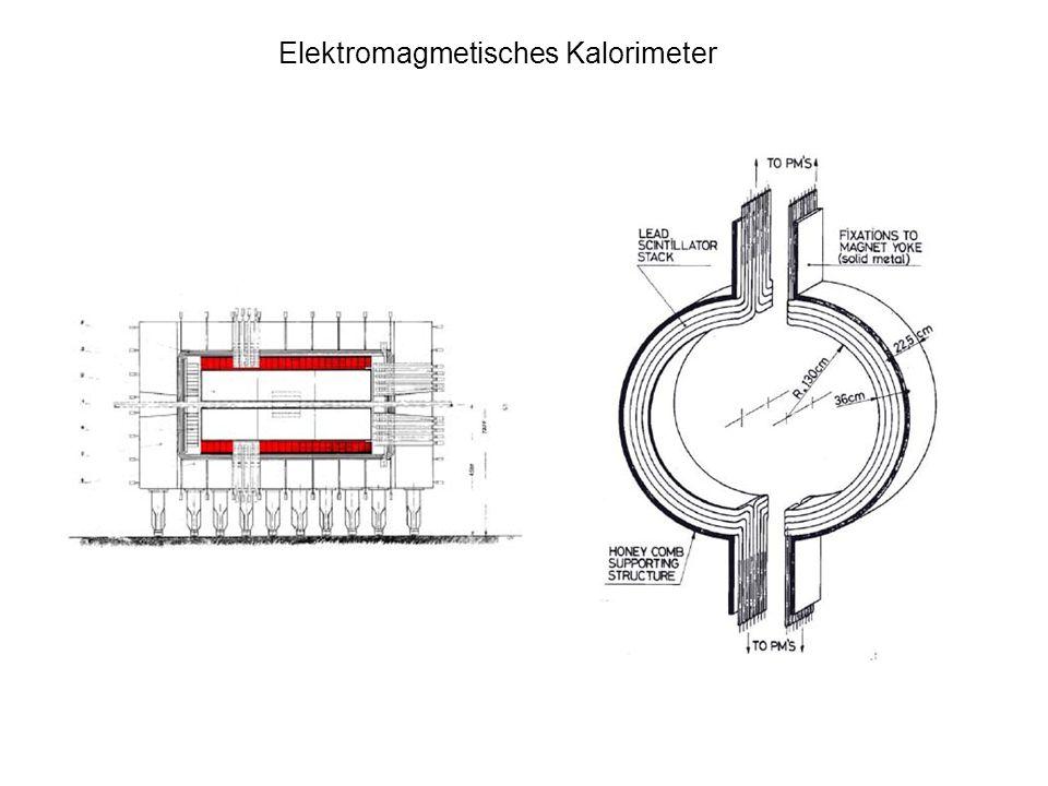 Elektromagmetisches Kalorimeter