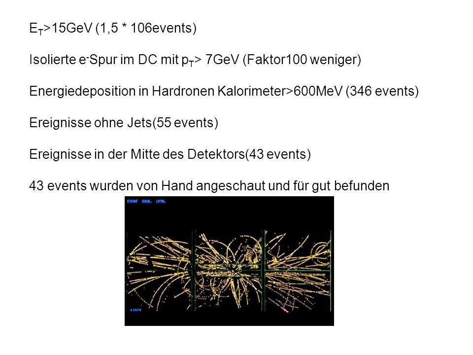 E T >15GeV (1,5 * 106events) Isolierte e - Spur im DC mit p T > 7GeV (Faktor100 weniger) Energiedeposition in Hardronen Kalorimeter>600MeV (346 events