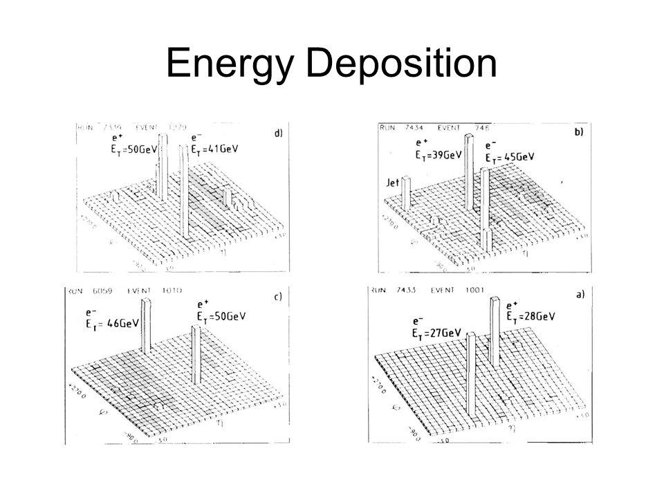 Energy Deposition