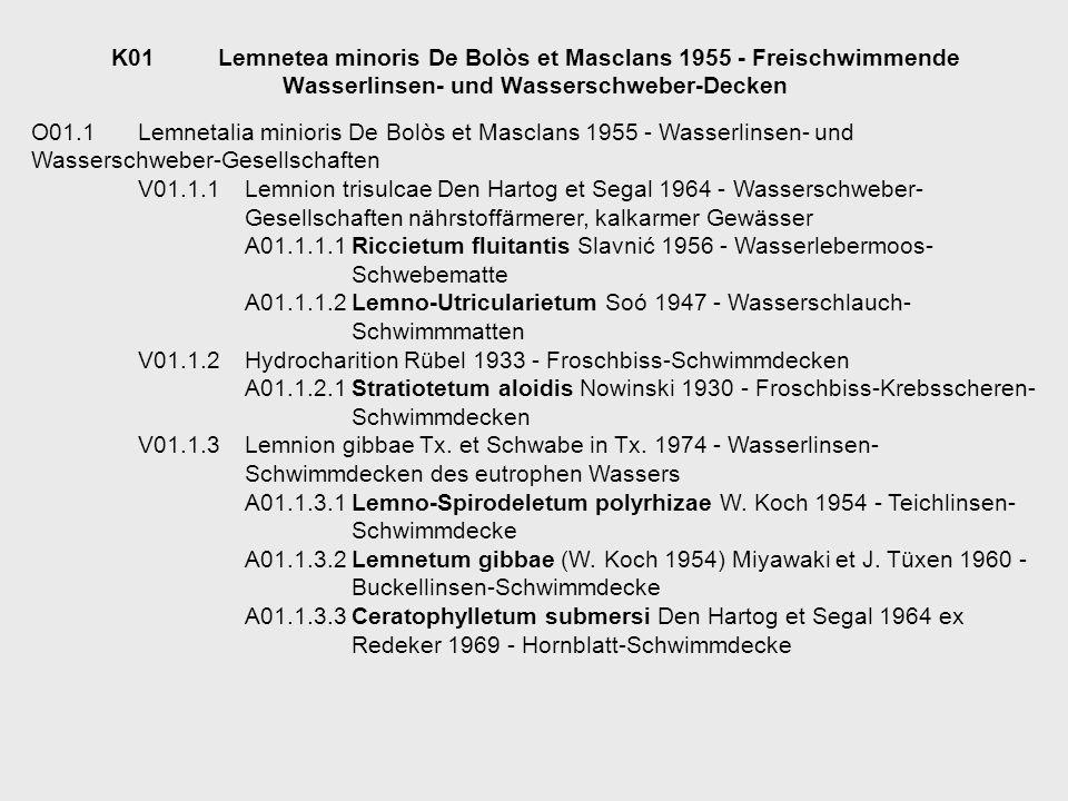 O01.1Lemnetalia minioris De Bolòs et Masclans 1955 - Wasserlinsen- und Wasserschweber-Gesellschaften V01.1.1Lemnion trisulcae Den Hartog et Segal 1964