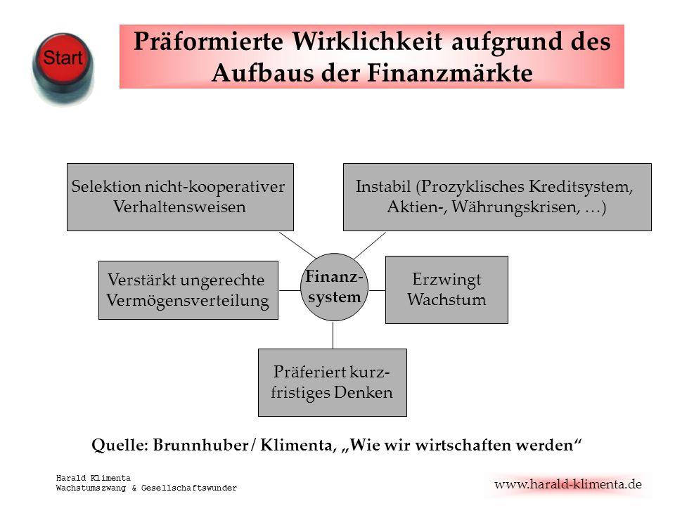 www.harald-klimenta.de Harald Klimenta Wachstumszwang & Gesellschaftswunder Präferiert kurz- fristiges Denken Instabil (Prozyklisches Kreditsystem, Ak