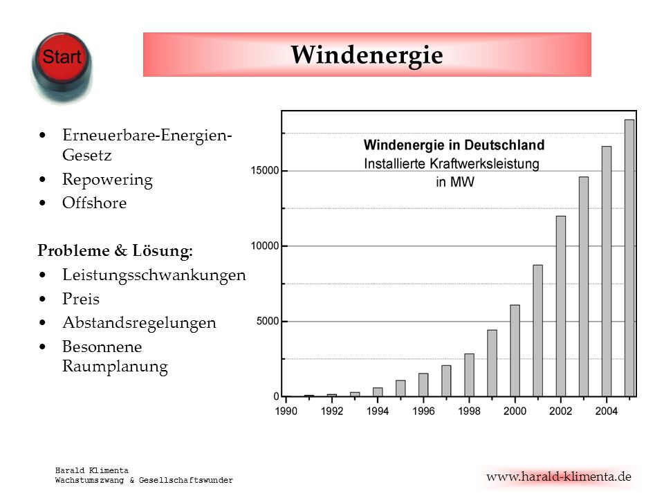 www.harald-klimenta.de Harald Klimenta Wachstumszwang & Gesellschaftswunder Windenergie Erneuerbare-Energien- Gesetz Repowering Offshore Probleme & Lö