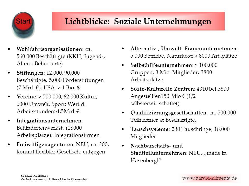 www.harald-klimenta.de Harald Klimenta Wachstumszwang & Gesellschaftswunder Lichtblicke: Soziale Unternehmungen Alternativ-, Umwelt- Frauenunternehmen