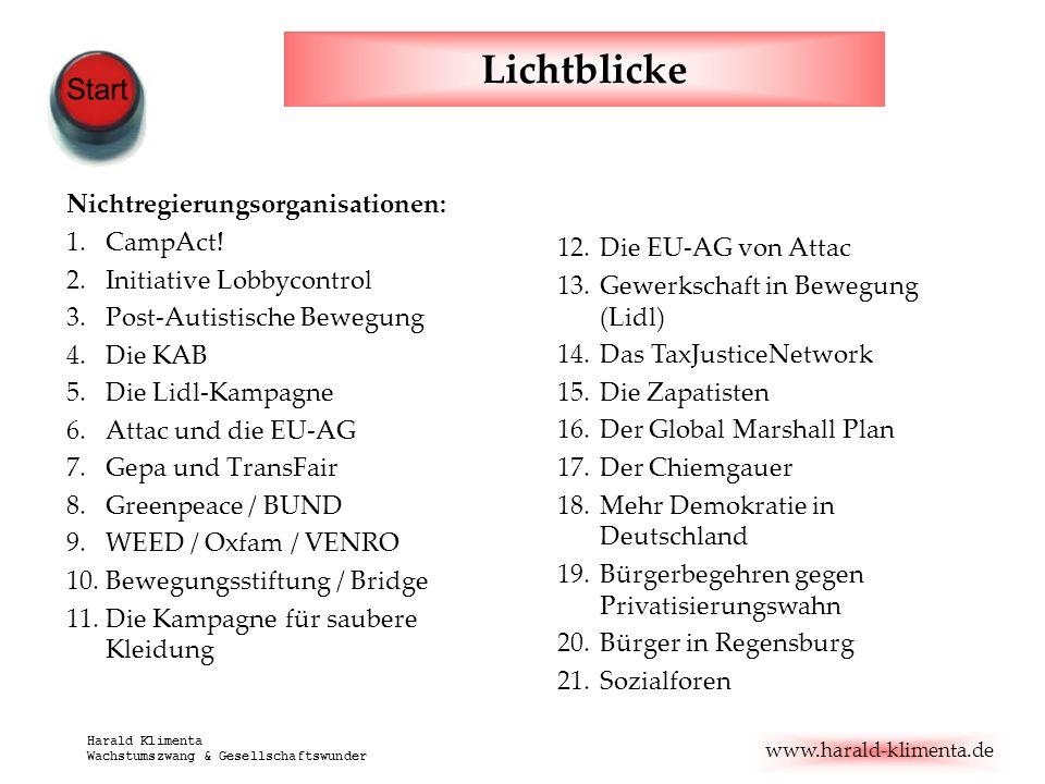 www.harald-klimenta.de Harald Klimenta Wachstumszwang & Gesellschaftswunder Lichtblicke Nichtregierungsorganisationen: 1.CampAct! 2.Initiative Lobbyco