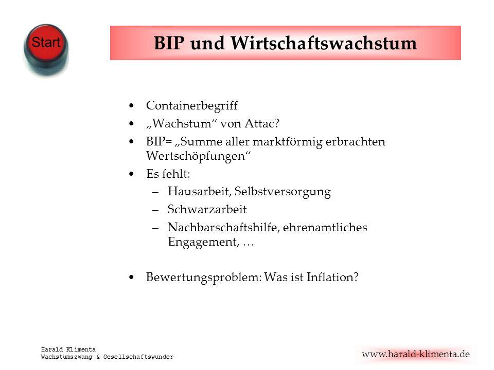 www.harald-klimenta.de Harald Klimenta Wachstumszwang & Gesellschaftswunder BIP und Wirtschaftswachstum Containerbegriff Wachstum von Attac? BIP= Summ