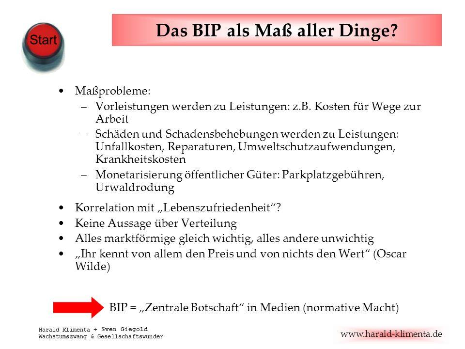 www.harald-klimenta.de Harald Klimenta Wachstumszwang & Gesellschaftswunder Das BIP als Maß aller Dinge? Maßprobleme: –Vorleistungen werden zu Leistun