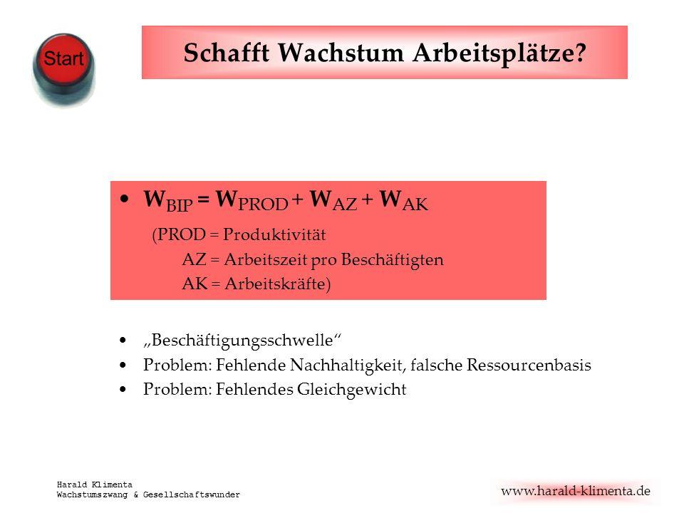 www.harald-klimenta.de Harald Klimenta Wachstumszwang & Gesellschaftswunder Schafft Wachstum Arbeitsplätze? W BIP = W PROD + W AZ + W AK (PROD = Produ