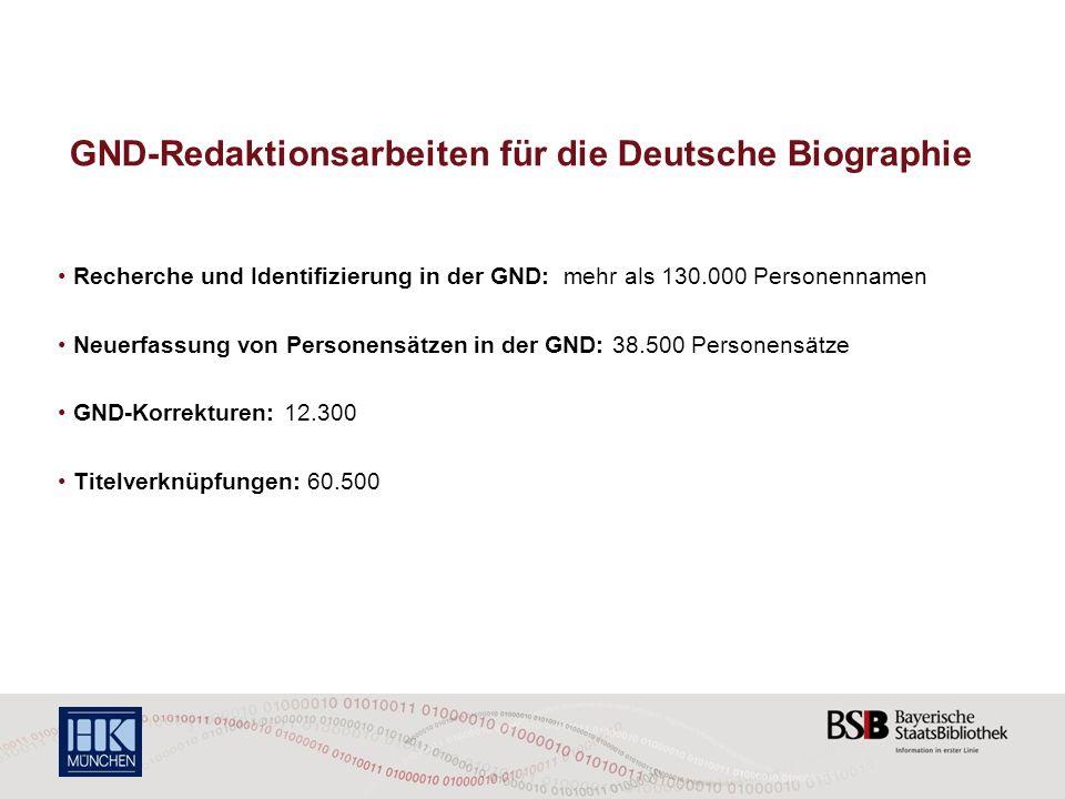 GND-Redaktionsarbeiten für die Deutsche Biographie Recherche und Identifizierung in der GND: mehr als 130.000 Personennamen Neuerfassung von Personens