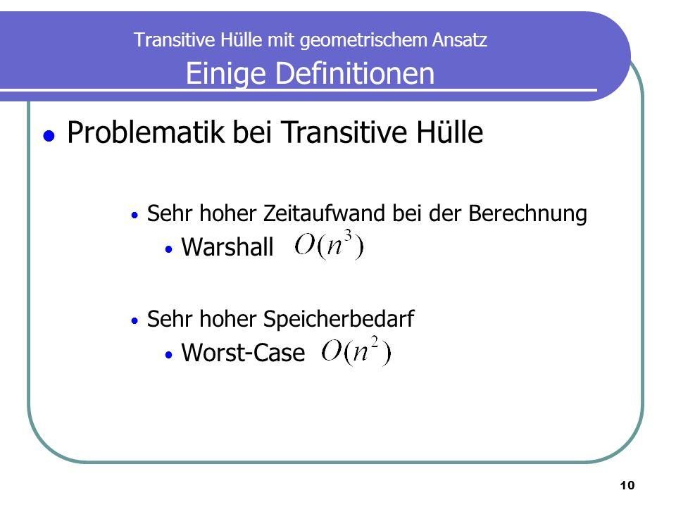 10 Transitive Hülle mit geometrischem Ansatz Einige Definitionen Problematik bei Transitive Hülle Sehr hoher Zeitaufwand bei der Berechnung Warshall S
