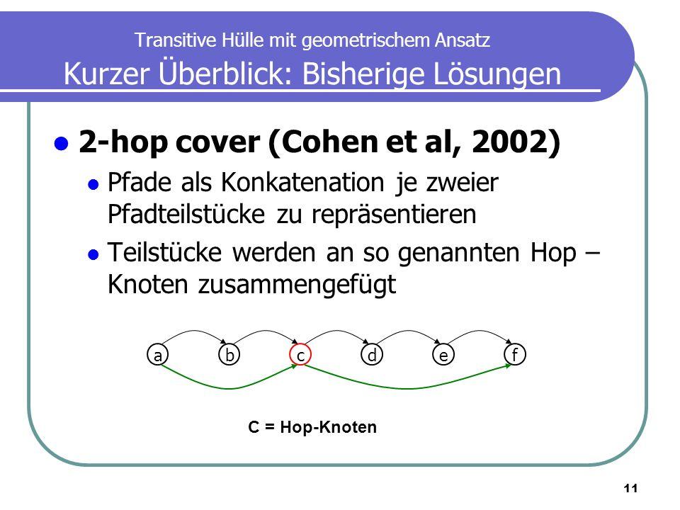 11 Transitive Hülle mit geometrischem Ansatz Kurzer Überblick: Bisherige Lösungen 2-hop cover (Cohen et al, 2002) Pfade als Konkatenation je zweier Pf