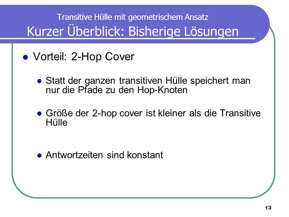 13 Transitive Hülle mit geometrischem Ansatz Kurzer Überblick: Bisherige Lösungen Vorteil: 2-Hop Cover Statt der ganzen transitiven Hülle speichert ma