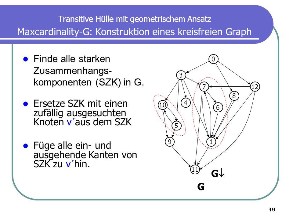 19 Transitive Hülle mit geometrischem Ansatz Maxcardinality-G: Konstruktion eines kreisfreien Graph Finde alle starken Zusammenhangs- komponenten (SZK